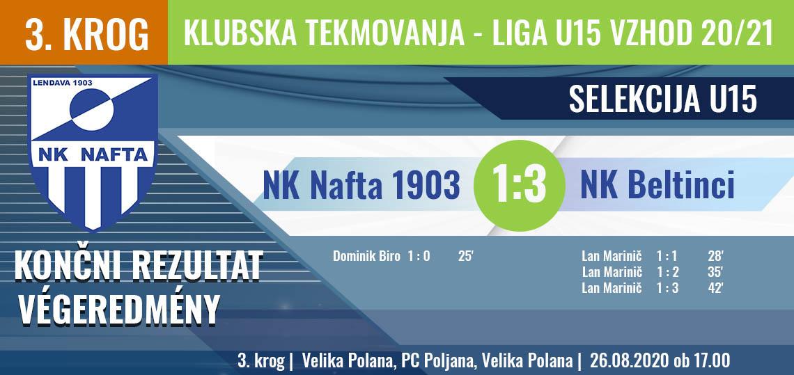LIGA U15 VZHOD 20/21 - NK nafta1903
