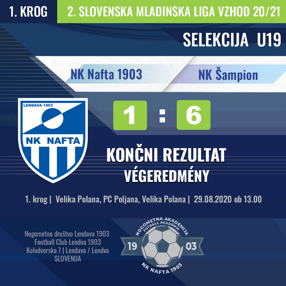 U19 – Nafta 1903 – Šampion
