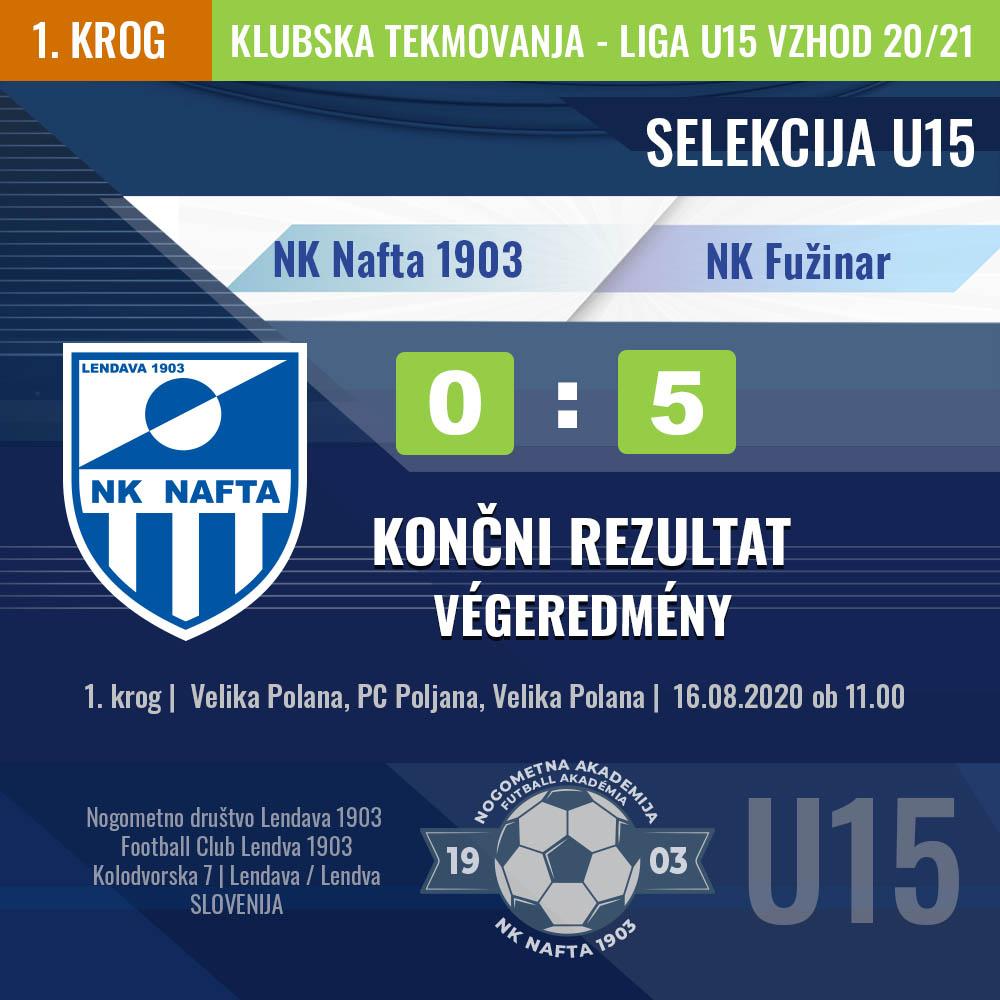 1.KROG – LIGA U15 – 2020/21